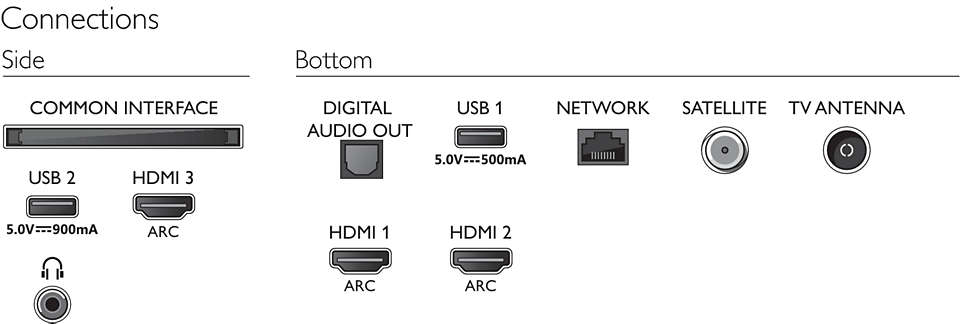 Philips 43''PUS7555 4K Smart
